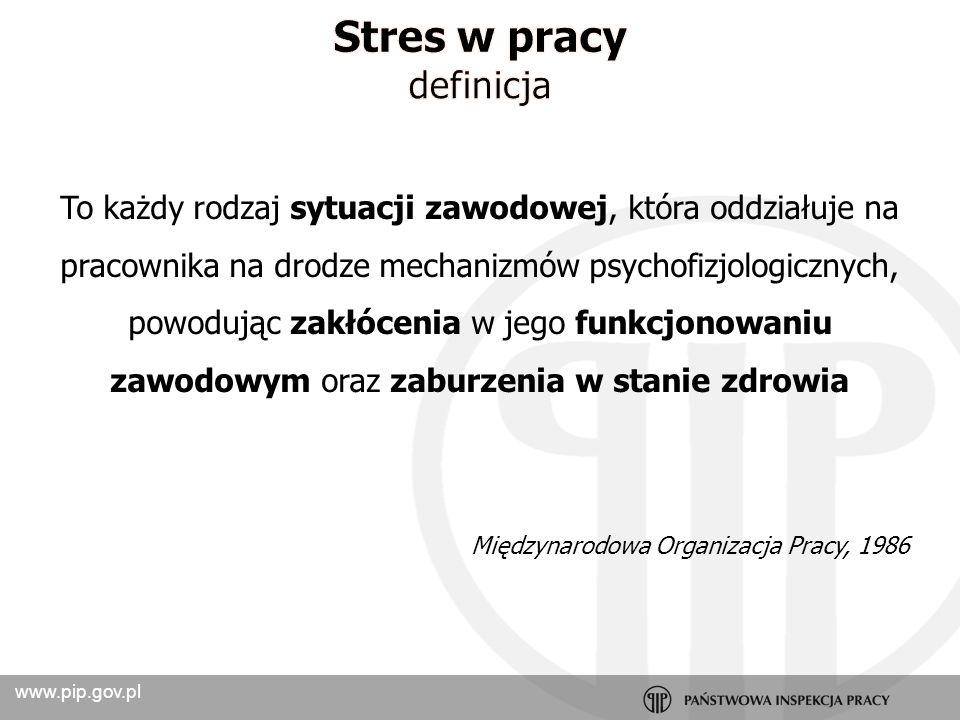 www.pip.gov.pl To brak równowagi między wymaganiami, a możliwościami spełnienia przez jednostkę.
