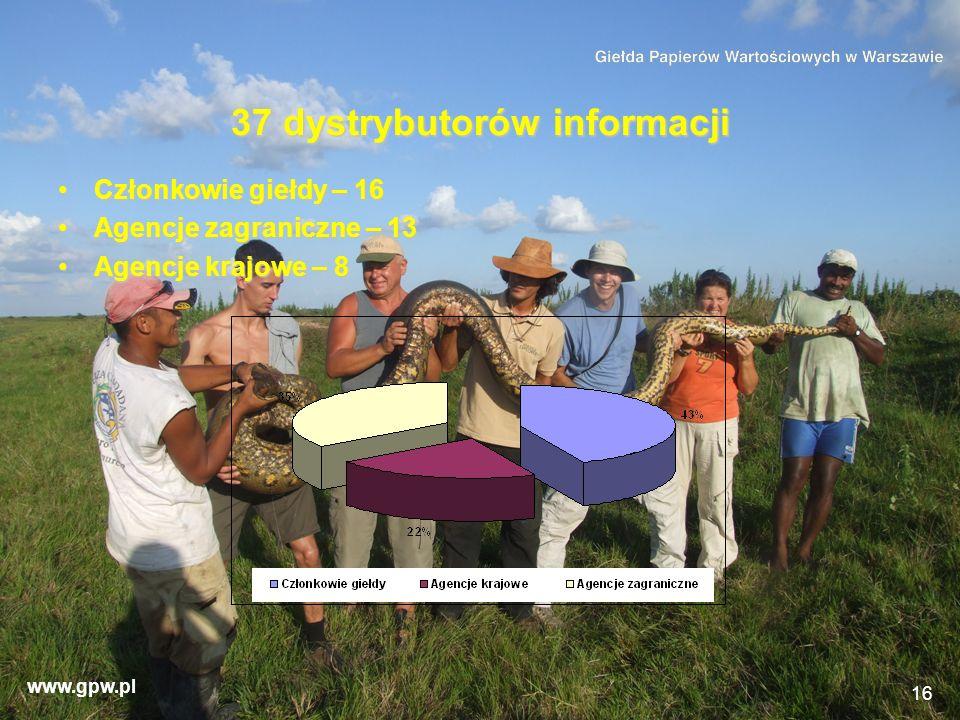 www.gpw.pl 16 37 dystrybutorów informacji Członkowie giełdy – 16Członkowie giełdy – 16 Agencje zagraniczne – 13Agencje zagraniczne – 13 Agencje krajow