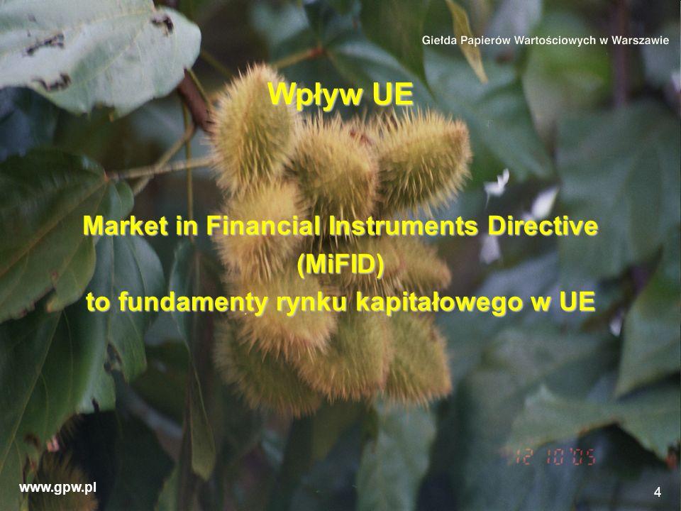 www.gpw.pl 5 MiFID – niektóre konsekwencje Decentralizacja obrotu IF / wzrost konkurencjiDecentralizacja obrotu IF / wzrost konkurencji Rynki zorganizowaneRynki zorganizowane Rynki regulowaneRynki regulowane Alternatywne Systemy ObrotuAlternatywne Systemy Obrotu Firmy inwestycyjne – transakcje bezpośrednieFirmy inwestycyjne – transakcje bezpośrednie Transakcje cywilnoprawneTransakcje cywilnoprawne