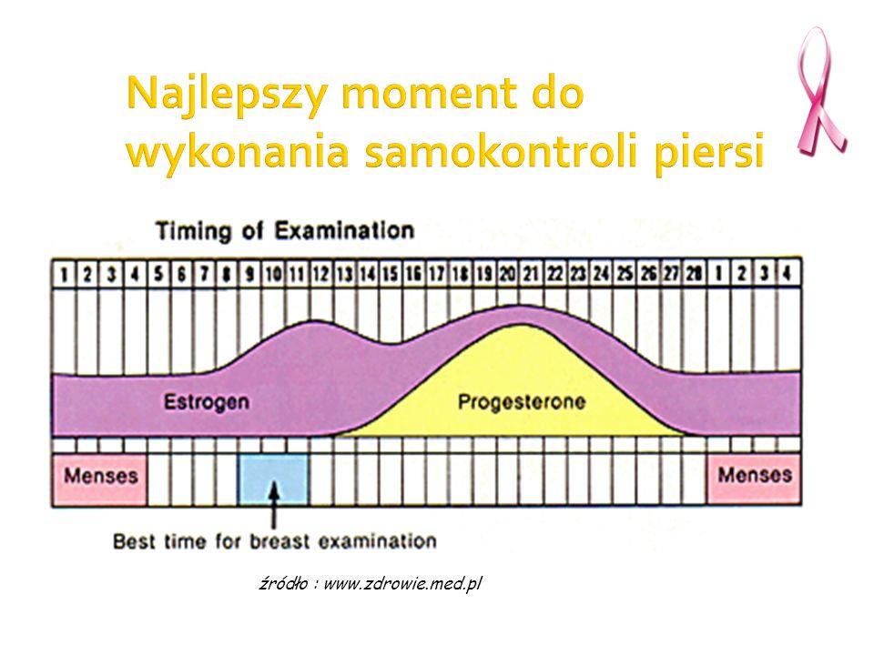 źródło : www.zdrowie.med.pl