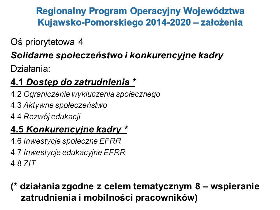 Oś priorytetowa 4 Solidarne społeczeństwo i konkurencyjne kadry Działania: 4.1 Dostęp do zatrudnienia * 4.2 Ograniczenie wykluczenia społecznego 4.3 A