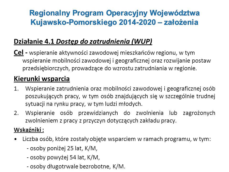 Działanie 4.1 Dostęp do zatrudnienia (WUP) Cel - wspieranie aktywności zawodowej mieszkańców regionu, w tym wspieranie mobilności zawodowej i geografi