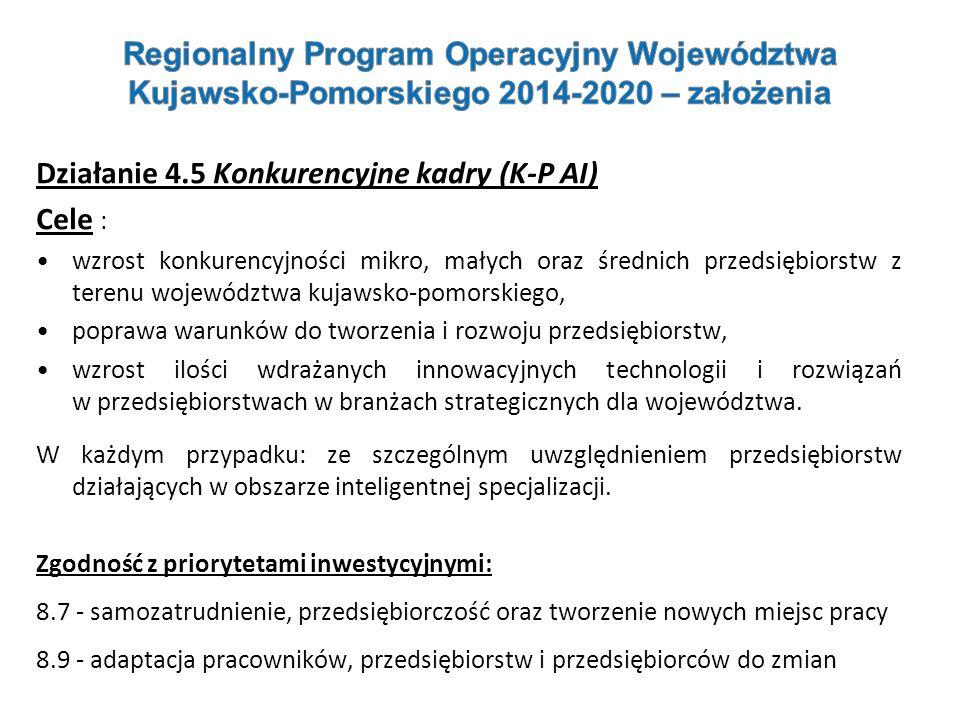 Działanie 4.5 Konkurencyjne kadry (K-P AI) Cele : wzrost konkurencyjności mikro, małych oraz średnich przedsiębiorstw z terenu województwa kujawsko-po