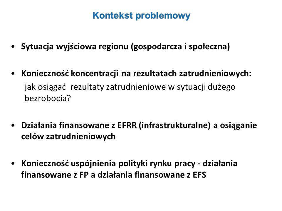 Sytuacja wyjściowa regionu (gospodarcza i społeczna) Konieczność koncentracji na rezultatach zatrudnieniowych: jak osiągać rezultaty zatrudnieniowe w
