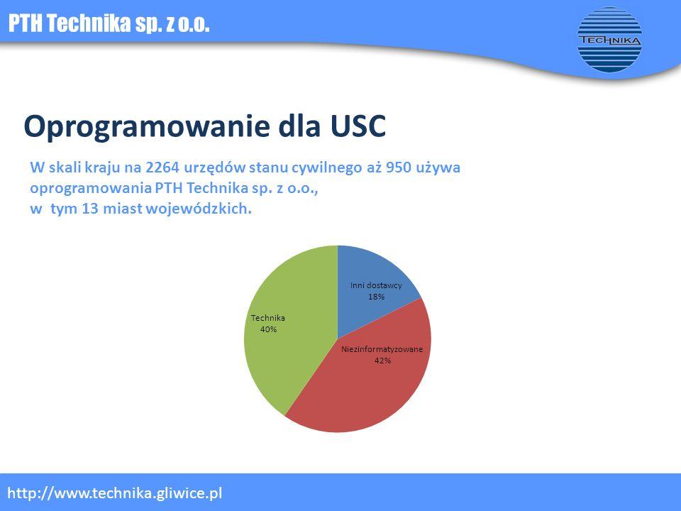 PTH Technika sp. z o.o. http://www.technika.gliwice.pl Oprogramowanie dla USC