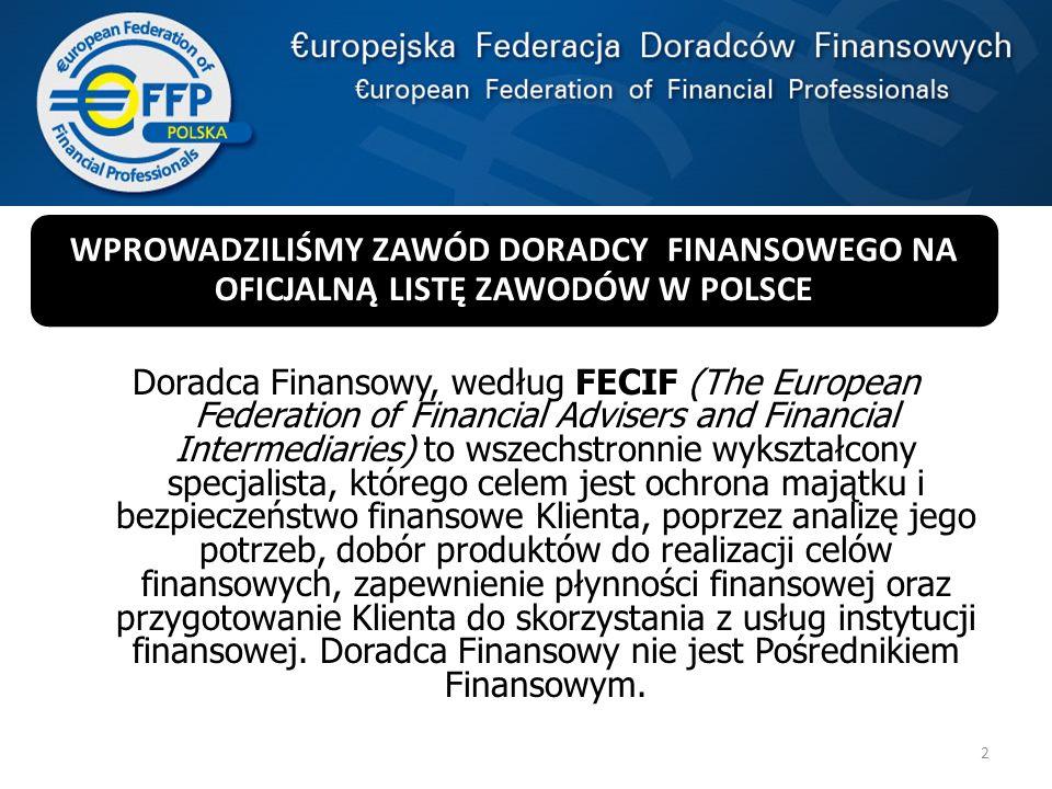 2 WPROWADZILIŚMY ZAWÓD DORADCY FINANSOWEGO NA OFICJALNĄ LISTĘ ZAWODÓW W POLSCE Doradca Finansowy, według FECIF (The European Federation of Financial A