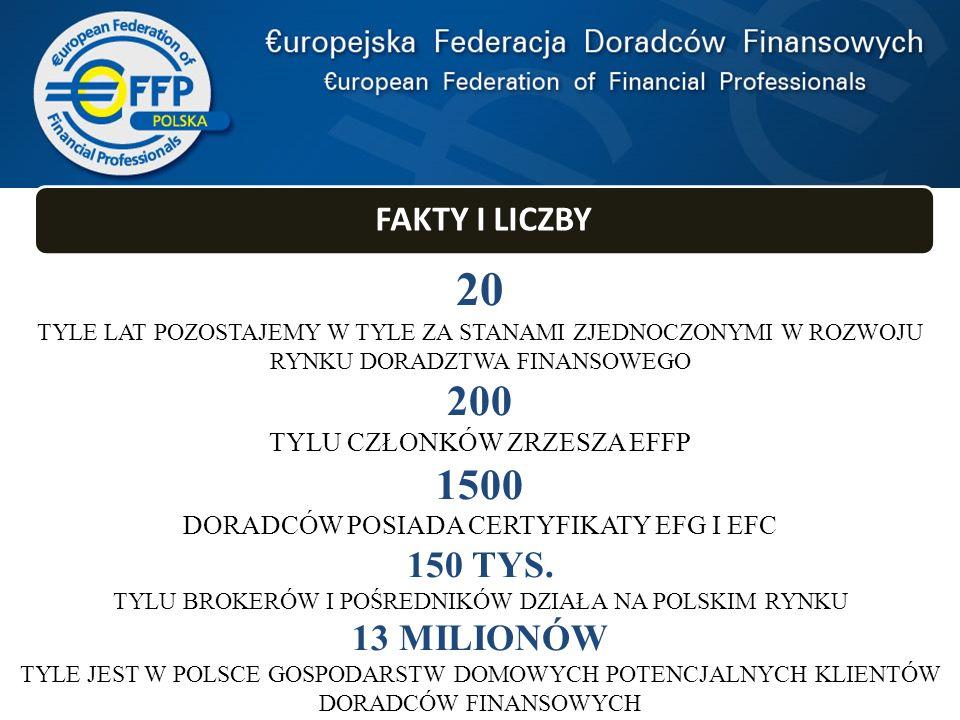 CZYM JEST DORADZTWO FINANSOWE DLA POLAKÓW: źródło: Raport portalu Bankier.pl i tygodnika Wprost o rynku doradztwa finansowego w Polsce