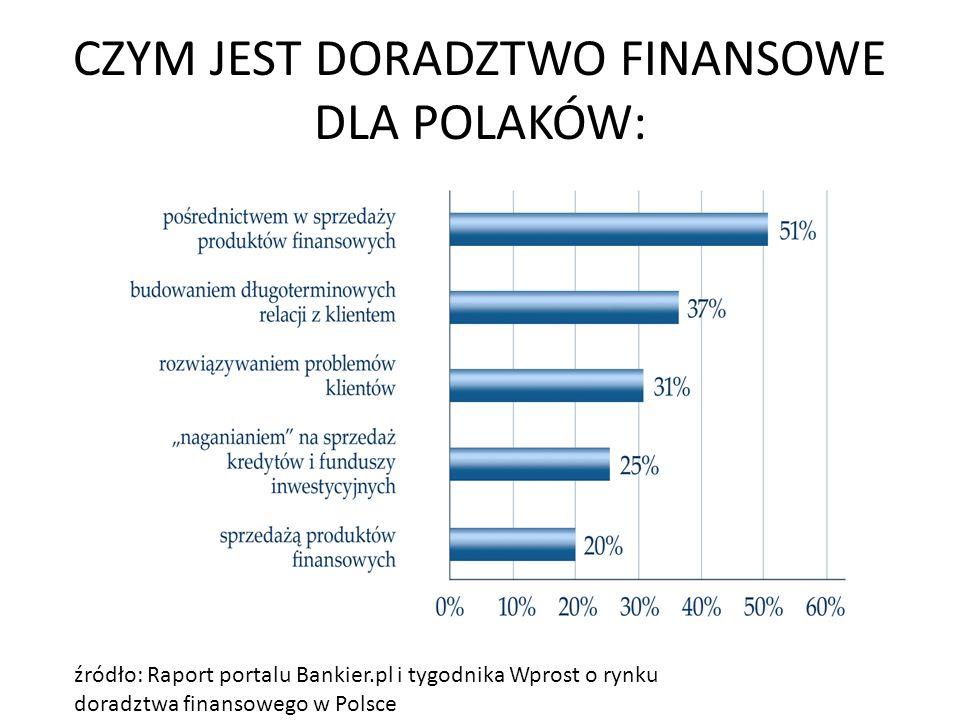 KONTAKT ul. Słowicza 1602-170 Warszawatel. (22) 205 69 06fax. (22) 205 69 01 INFO@EFFP.PL