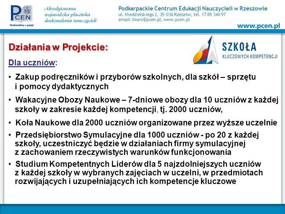 Podkarpackie Centrum Edukacji Nauczycieli w Rzeszowie ul.