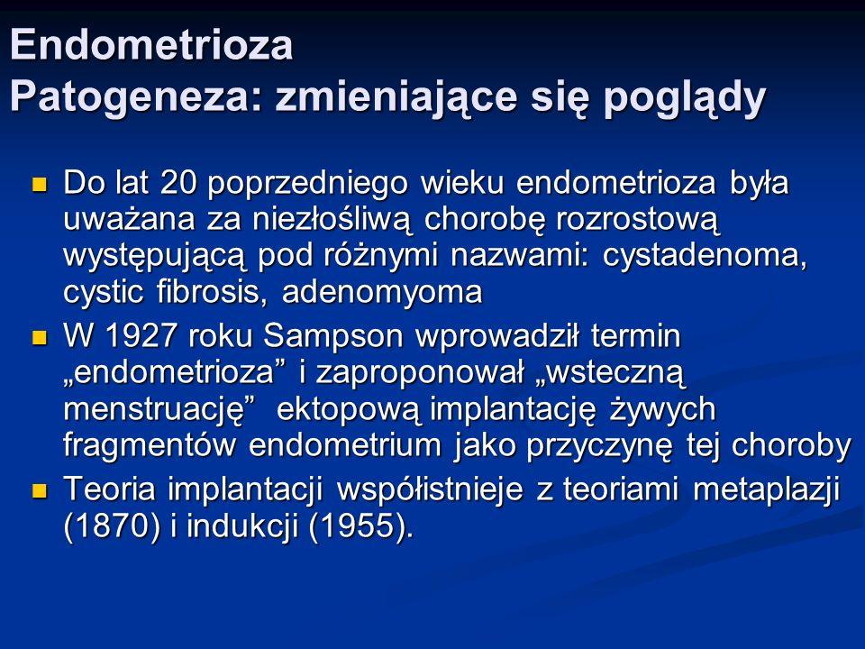 Endometrioza Patogeneza: Zmieniające się poglądy c.d.
