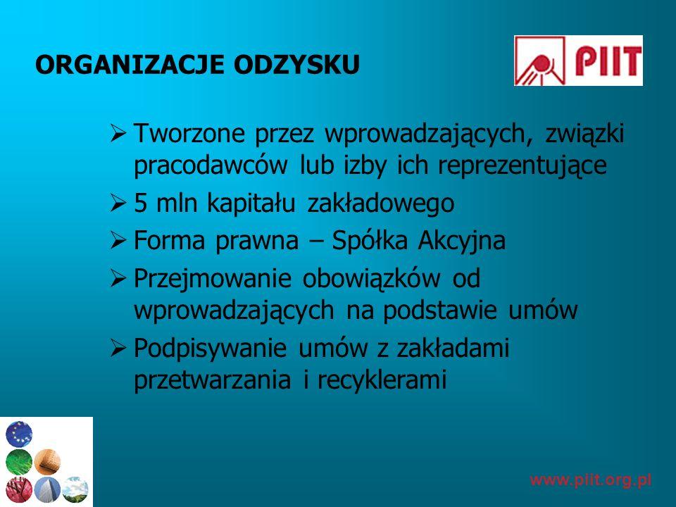 www.piit.org.pl ORGANIZACJE ODZYSKU Tworzone przez wprowadzających, związki pracodawców lub izby ich reprezentujące 5 mln kapitału zakładowego Forma p