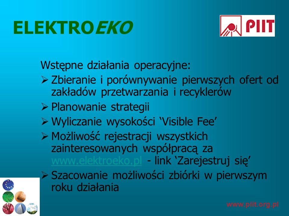 www.piit.org.pl ELEKTROEKO Wstępne działania operacyjne: Zbieranie i porównywanie pierwszych ofert od zakładów przetwarzania i recyklerów Planowanie s