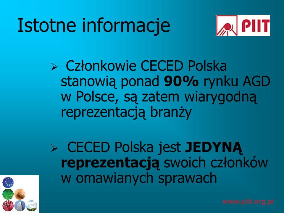www.piit.org.pl Istotne informacje Członkowie CECED Polska stanowią ponad 90% rynku AGD w Polsce, są zatem wiarygodną reprezentacją branży CECED Polsk