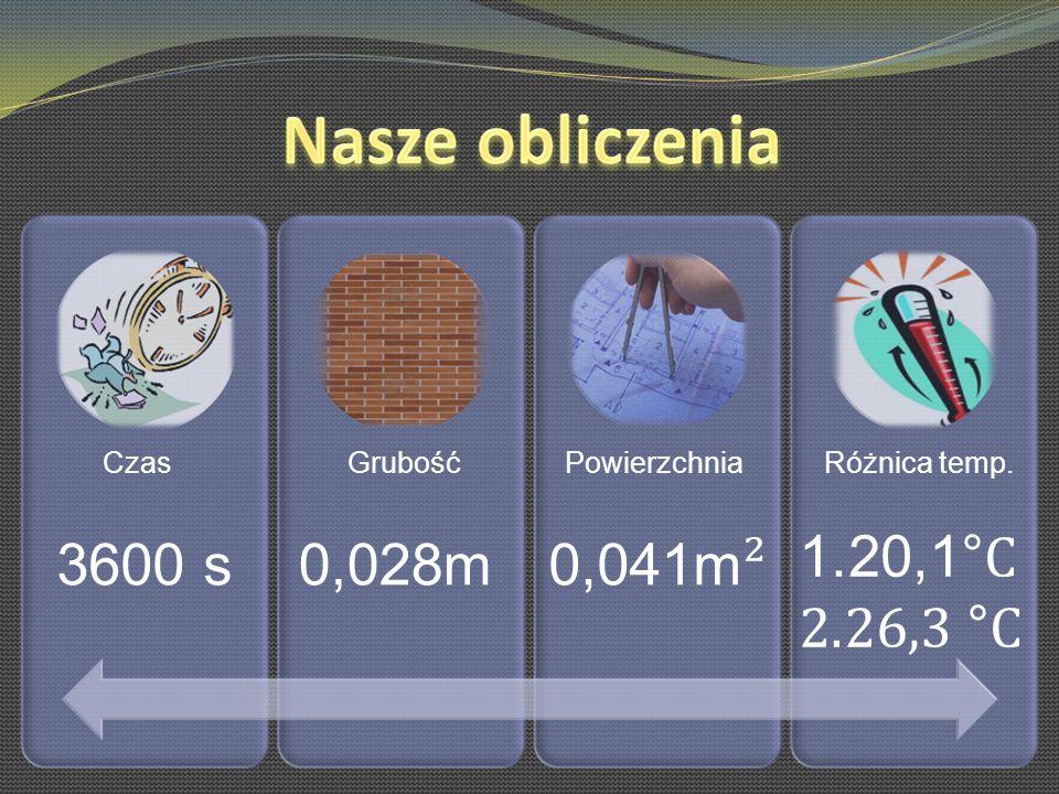 Różnica temp.CzasGrubośćPowierzchnia 3600 s0,028m 0,041m ² 1.20,1 °C 2.26,3 °C