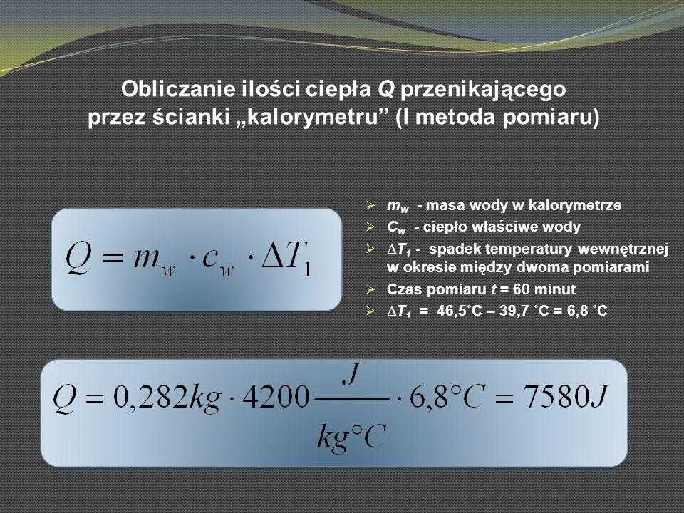 m w - masa wody w kalorymetrze C w - ciepło właściwe wody T 1 - spadek temperatury wewnętrznej w okresie między dwoma pomiarami Czas pomiaru t = 60 mi