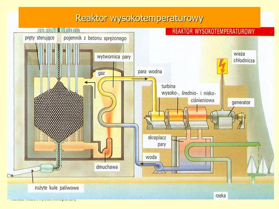 Tadeusz Hilczer, wykład monograficzny 120 Reaktor wysokotemperaturowy