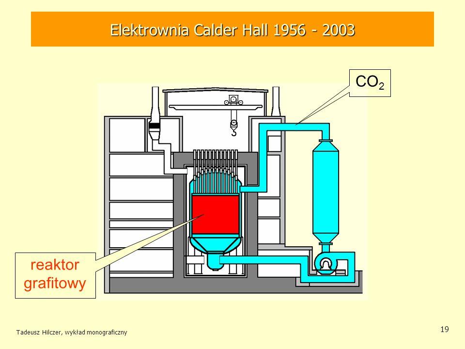 Tadeusz Hilczer, wykład monograficzny 19 Elektrownia Calder Hall 1956 - 2003 CO 2 reaktor grafitowy