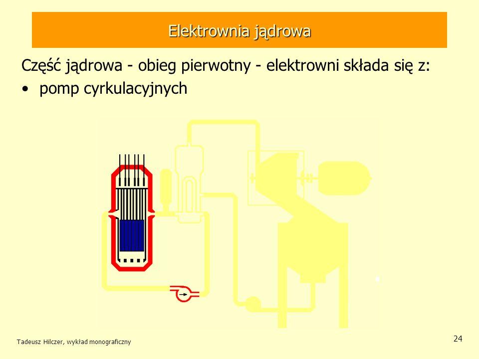 Tadeusz Hilczer, wykład monograficzny 24 Elektrownia jądrowa Część jądrowa - obieg pierwotny - elektrowni składa się z: pomp cyrkulacyjnych Elektrowni