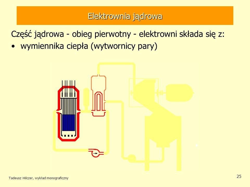 Tadeusz Hilczer, wykład monograficzny 25 Elektrownia jądrowa Część jądrowa - obieg pierwotny - elektrowni składa się z: wymiennika ciepła (wytwornicy