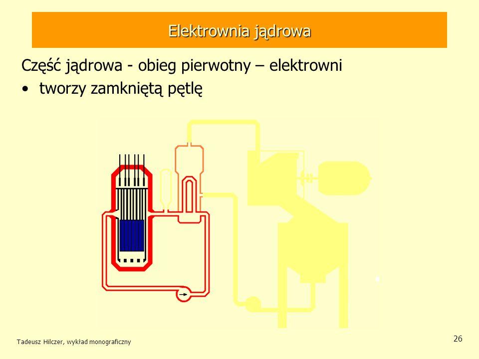 Tadeusz Hilczer, wykład monograficzny 26 Elektrownia jądrowa Część jądrowa - obieg pierwotny – elektrowni tworzy zamkniętą pętlę Elektrownia jądrowa