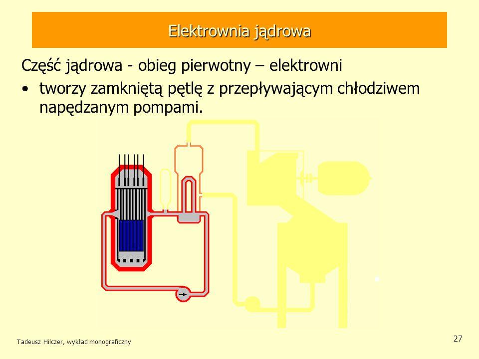 Tadeusz Hilczer, wykład monograficzny 27 Elektrownia jądrowa Część jądrowa - obieg pierwotny – elektrowni tworzy zamkniętą pętlę z przepływającym chło