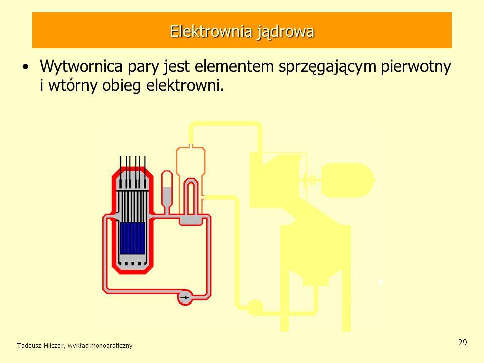 Tadeusz Hilczer, wykład monograficzny 29 Elektrownia jądrowa Wytwornica pary jest elementem sprzęgającym pierwotny i wtórny obieg elektrowni. Elektrow