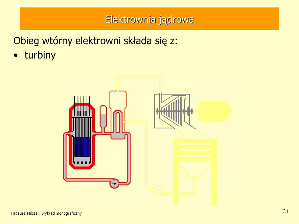 Tadeusz Hilczer, wykład monograficzny 31 Elektrownia jądrowa Obieg wtórny elektrowni składa się z: turbiny Elektrownia jądrowa
