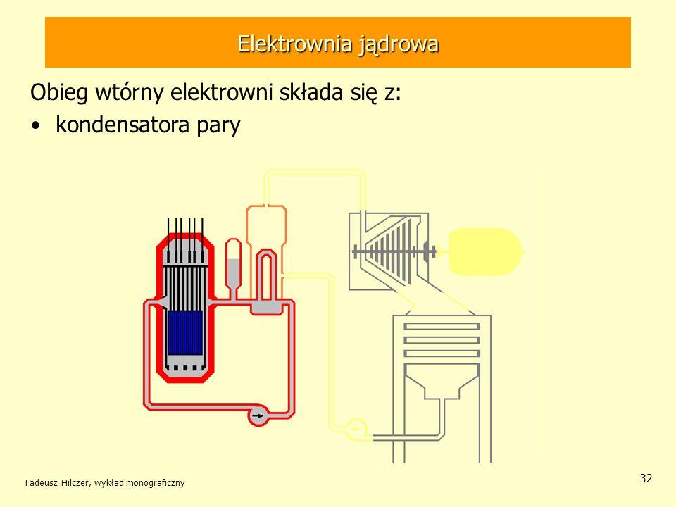 Tadeusz Hilczer, wykład monograficzny 32 Elektrownia jądrowa Obieg wtórny elektrowni składa się z: kondensatora pary Elektrownia jądrowa