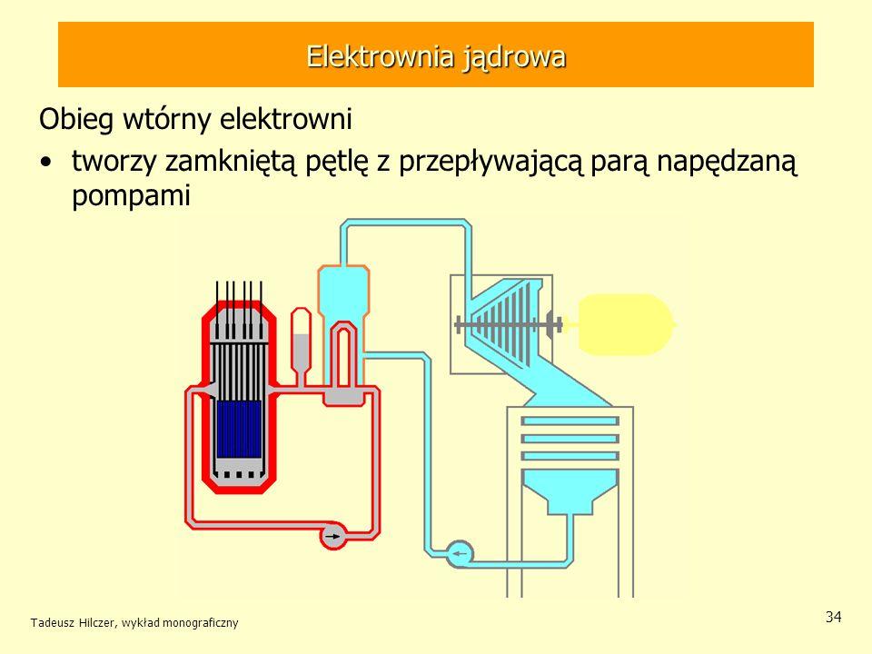 Tadeusz Hilczer, wykład monograficzny 34 Elektrownia jądrowa Obieg wtórny elektrowni tworzy zamkniętą pętlę z przepływającą parą napędzaną pompami Ele