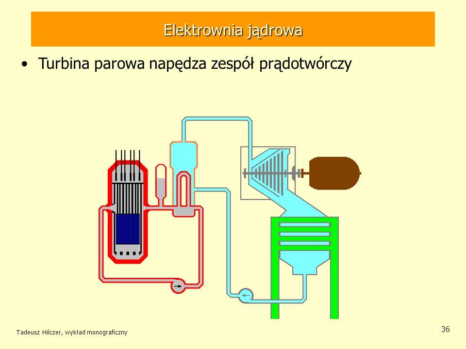 Tadeusz Hilczer, wykład monograficzny 36 Elektrownia jądrowa Turbina parowa napędza zespół prądotwórczy Elektrownia jądrowa
