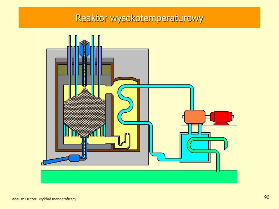 Tadeusz Hilczer, wykład monograficzny 90 Reaktor wysokotemperaturowy