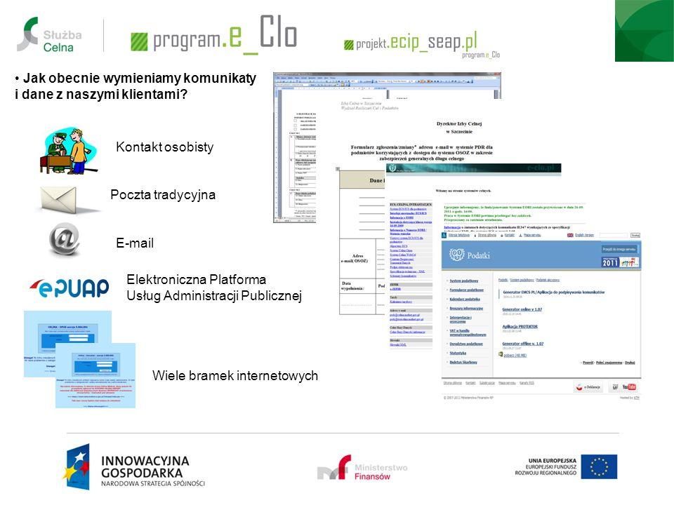 Jak obecnie wymieniamy komunikaty i dane z naszymi klientami? Kontakt osobisty Poczta tradycyjna E-mail Elektroniczna Platforma Usług Administracji Pu