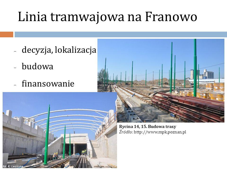 Linia tramwajowa na Franowo – decyzja, lokalizacja – budowa – finansowanie Rycina 14, 15. Budowa trasy Źródło: http://www.mpk.poznan.pl
