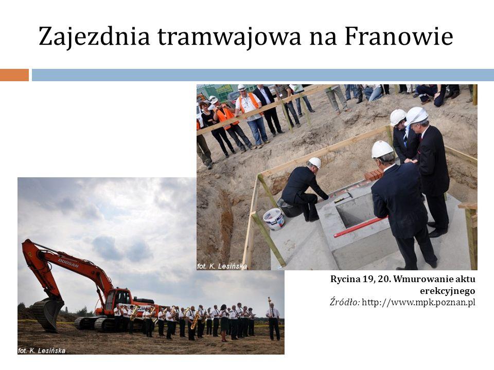 Zajezdnia tramwajowa na Franowie Rycina 19, 20. Wmurowanie aktu erekcyjnego Źródło: http://www.mpk.poznan.pl