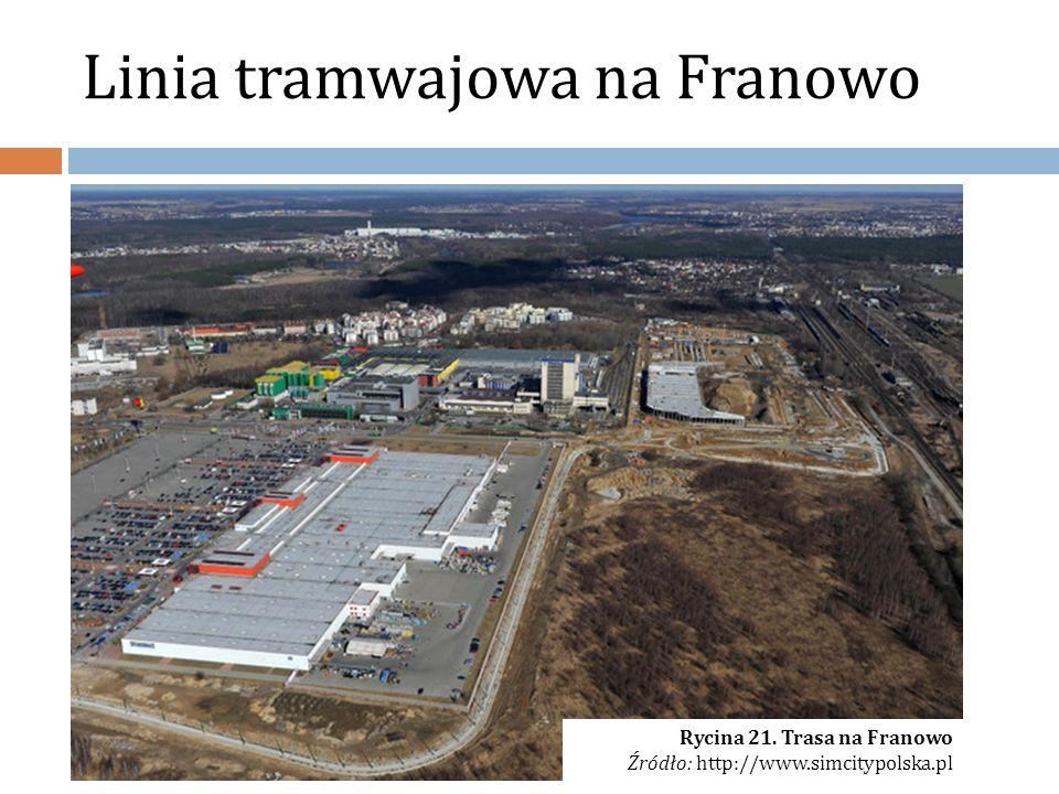 Linia tramwajowa na Franowo Rycina 21. Trasa na Franowo Źródło: http://www.simcitypolska.pl