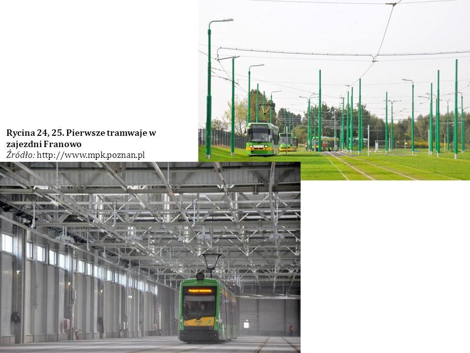 Rycina 24, 25. Pierwsze tramwaje w zajezdni Franowo Źródło: http://www.mpk.poznan.pl