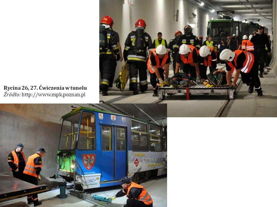 Rycina 26, 27. Ćwiczenia w tunelu Źródło: http://www.mpk.poznan.pl