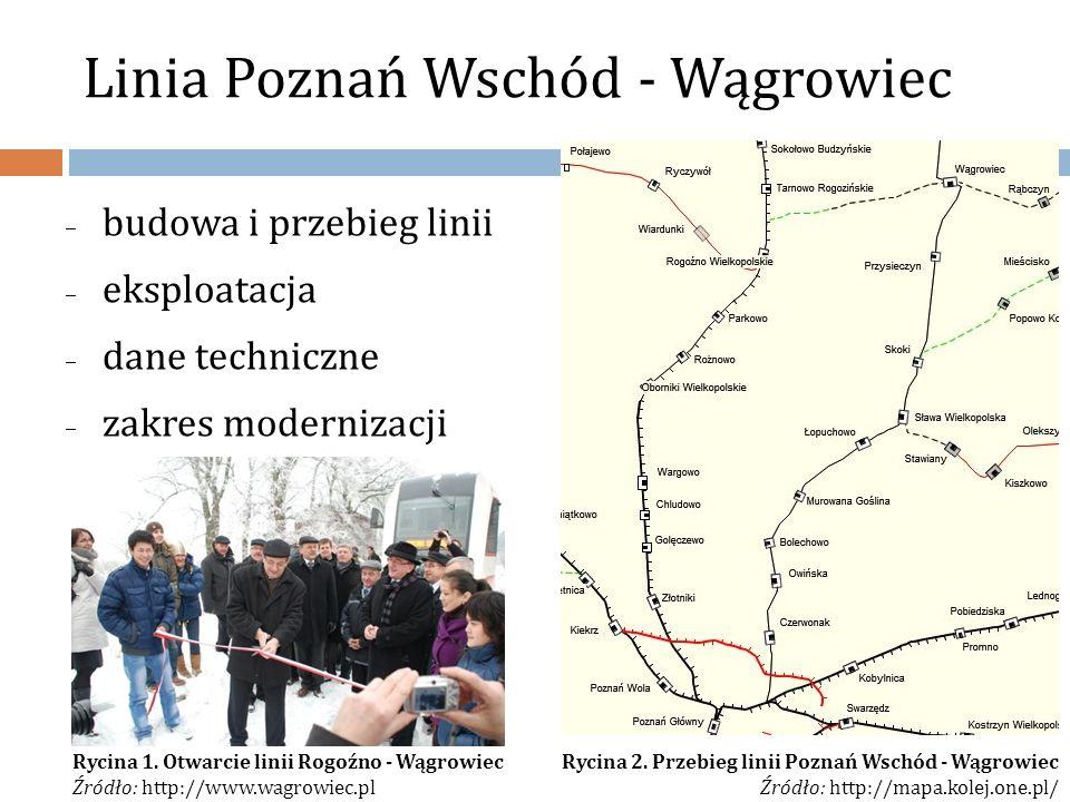 Linia Poznań Wschód - Wągrowiec – budowa i przebieg linii – eksploatacja – dane techniczne – zakres modernizacji Rycina 2. Przebieg linii Poznań Wschó