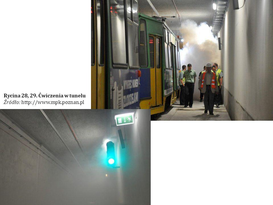 Rycina 28, 29. Ćwiczenia w tunelu Źródło: http://www.mpk.poznan.pl