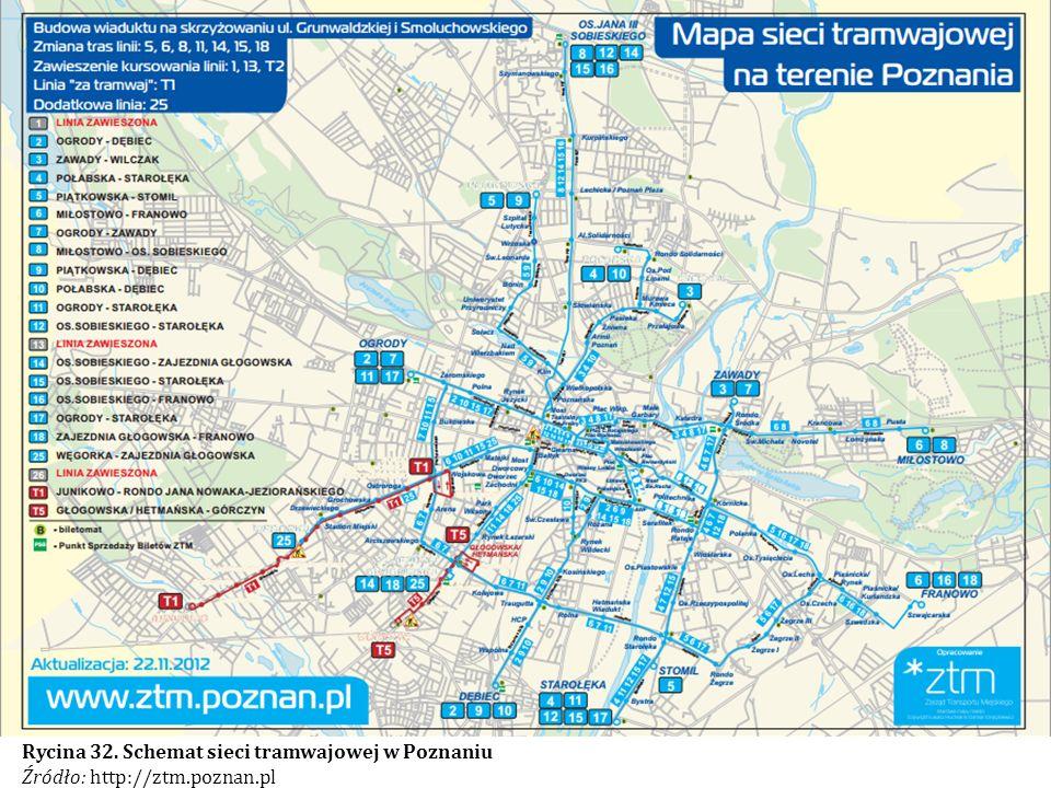 Rycina 32. Schemat sieci tramwajowej w Poznaniu Źródło: http://ztm.poznan.pl