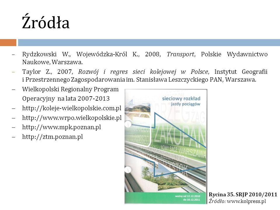 Źródła Rycina 35. SRJP 2010/2011 Źródło: www.kolpress.pl –Rydzkowski W., Wojewódzka-Król K., 2008, Transport, Polskie Wydawnictwo Naukowe, Warszawa. –