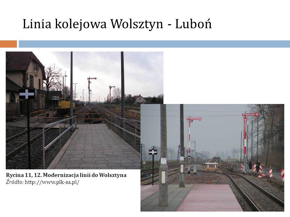 Linia kolejowa Wolsztyn - Luboń Rycina 11, 12. Modernizacja linii do Wolsztyna Źródło: http://www.plk-sa.pl/