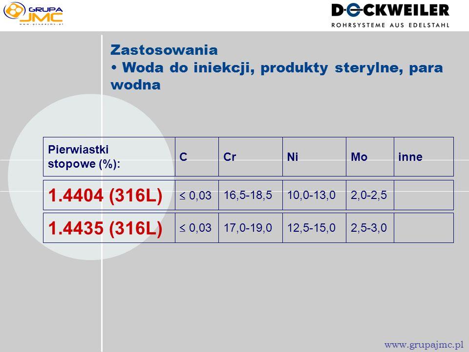 inneMoNiCrC Pierwiastki stopowe (%): Ti = 5x C do 0,70 2,0-2,510,5-13,516,5-18,5 0,08 1.4571(316Ti) Zastosowania Woda miejska i nieuzdatniona, ścieki
