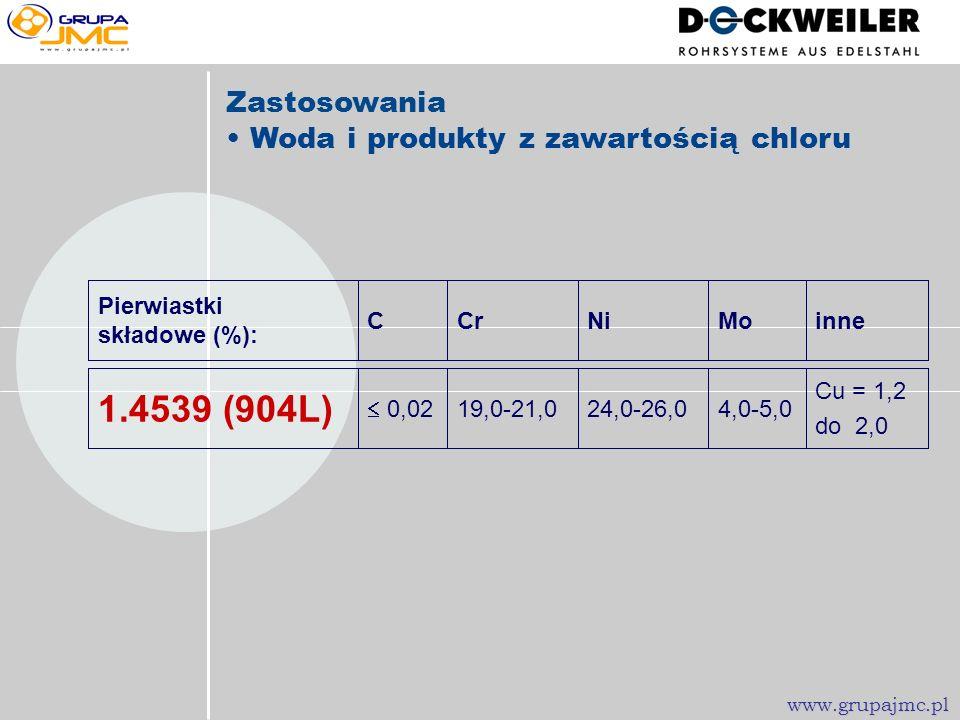 2,5-3,012,5-15,017,0-19,0 0,03 1.4435 (316L) 2,0-2,510,0-13,016,5-18,5 0,03 1.4404 (316L) inneMoNiCrC Pierwiastki stopowe (%): Zastosowania Woda do in