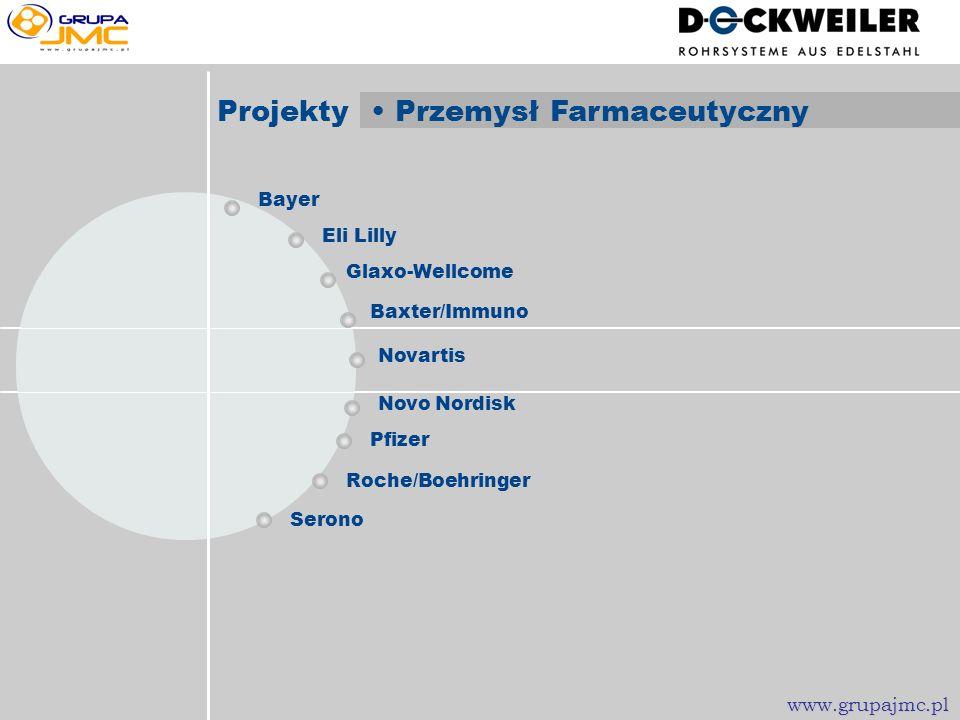www.grupajmc.pl Dockweiler - Systemy Rurowe Produkty dla Przemysłu Półprzewodnikowego Manifoldy Bubblery Destylatory www.grupajmc.pl