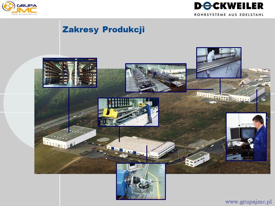 Ra 0,8 / 1,6 µm Woda do iniekcji / woda i produkty sterylne walcowane ep www.grupajmc.plwww.grupajmc.pl
