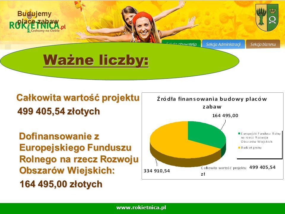 www.rokietnica.pl Budujemy place zabaw Ważne liczby: Całkowita wartość projektu Całkowita wartość projektu 499 405,54 złotych 499 405,54 złotych Dofin