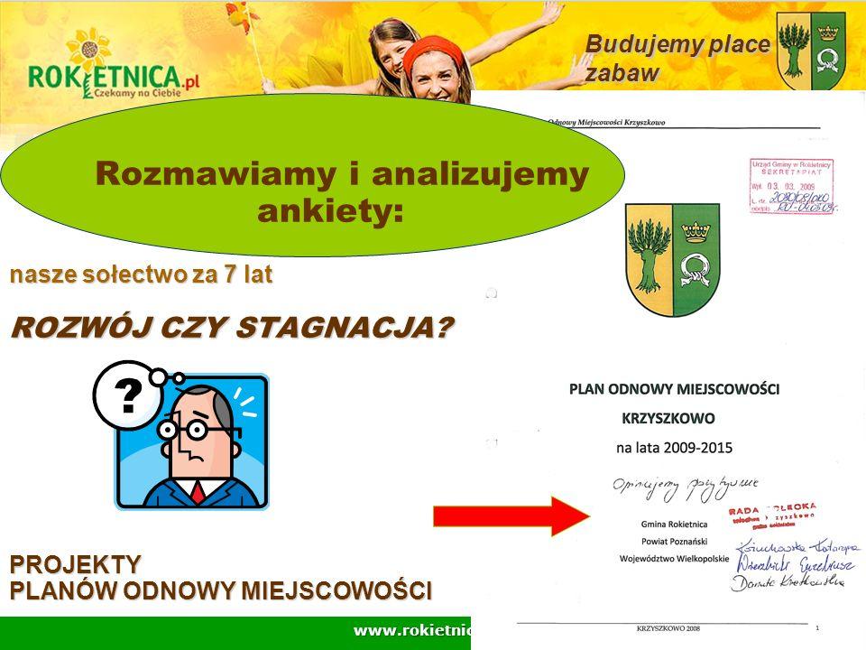 www.rokietnica.pl nasze sołectwo za 7 lat ROZWÓJ CZY STAGNACJA? PROJEKTY PLANÓW ODNOWY MIEJSCOWOŚCI Rozmawiamy i analizujemy ankiety: nasze sołectwo z