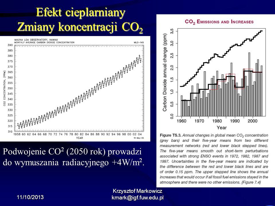 11/10/2013 Krzysztof Markowicz kmark@igf.fuw.edu.pl Efekt cieplarniany Zmiany koncentracji CO 2 Podwojenie CO 2 (2050 rok) prowadzi do wymuszania radi