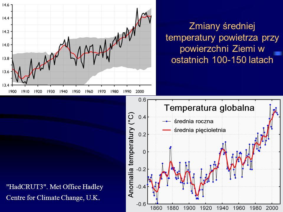 Bilans na górnej granicy atmosfery wynosi +0.9 W/m 2.
